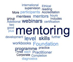 mentoring blog word cloud
