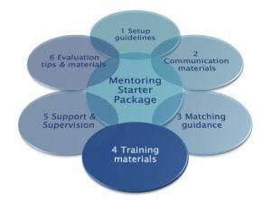 Mentoring Starter Package - 4. Training materials
