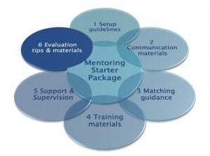 Mentoring Starter Package - 6. Evaluation tips and materials