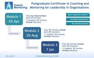 Open PGC programme 2020-21