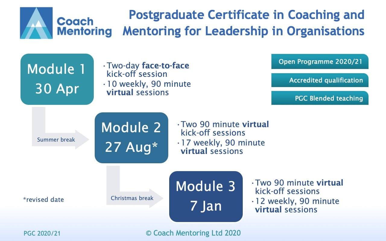 Open PGC programme 2020-21 (a)